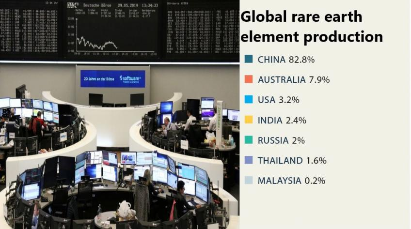 Europe totters amid China's rare earth element warning