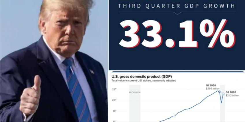 US economy reports record-breaking growth in third quarter, yet pandemic scar to last